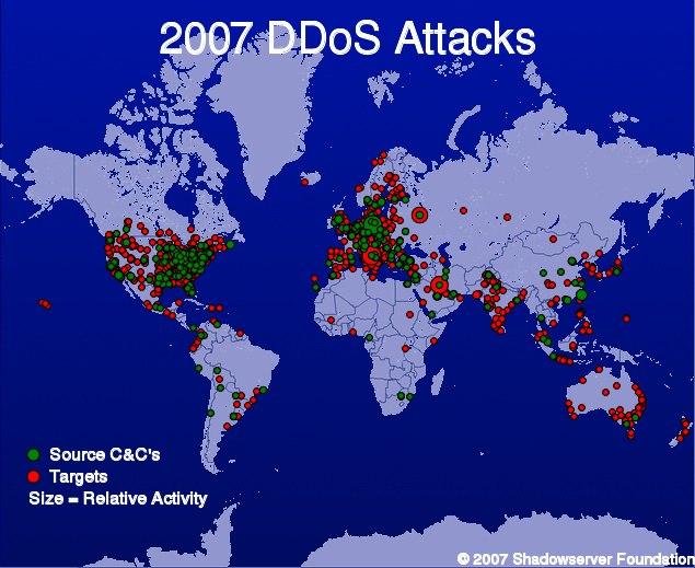DDoS 단상
