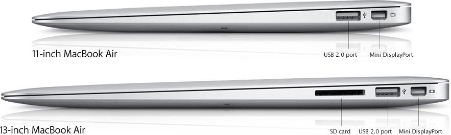 최고의 화장실용 워크스테이션, Macbook Air 11.6
