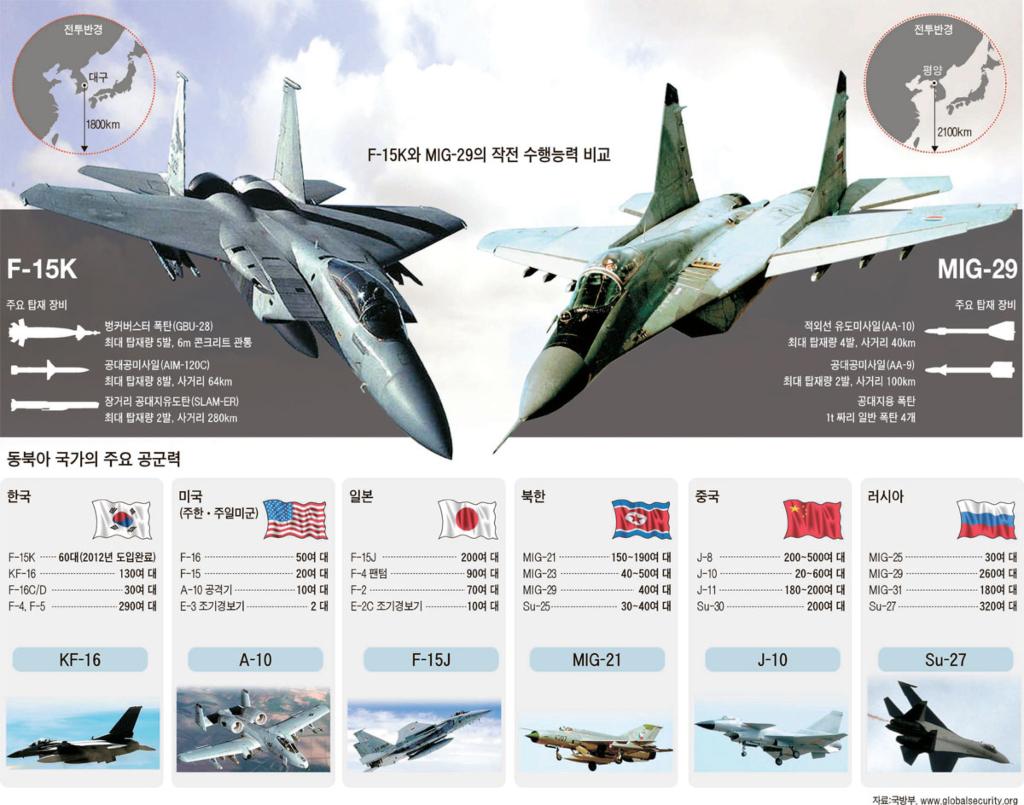 F-15K는 살인 병기가 맞고 활인은 사람이 하는 거다.