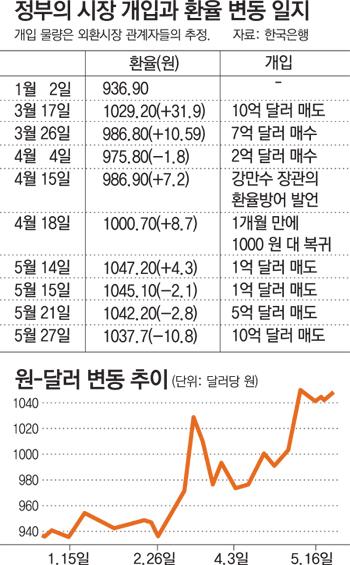 [뉴스 랄랄라]  갬블업계 폭풍의 눈, 강만수 프로